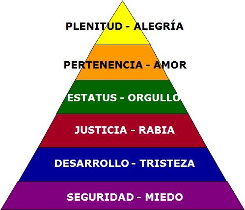 Teoría Omega del MAT por Preciada Azancot