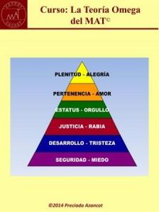 Curso Teoría Omega del MAT